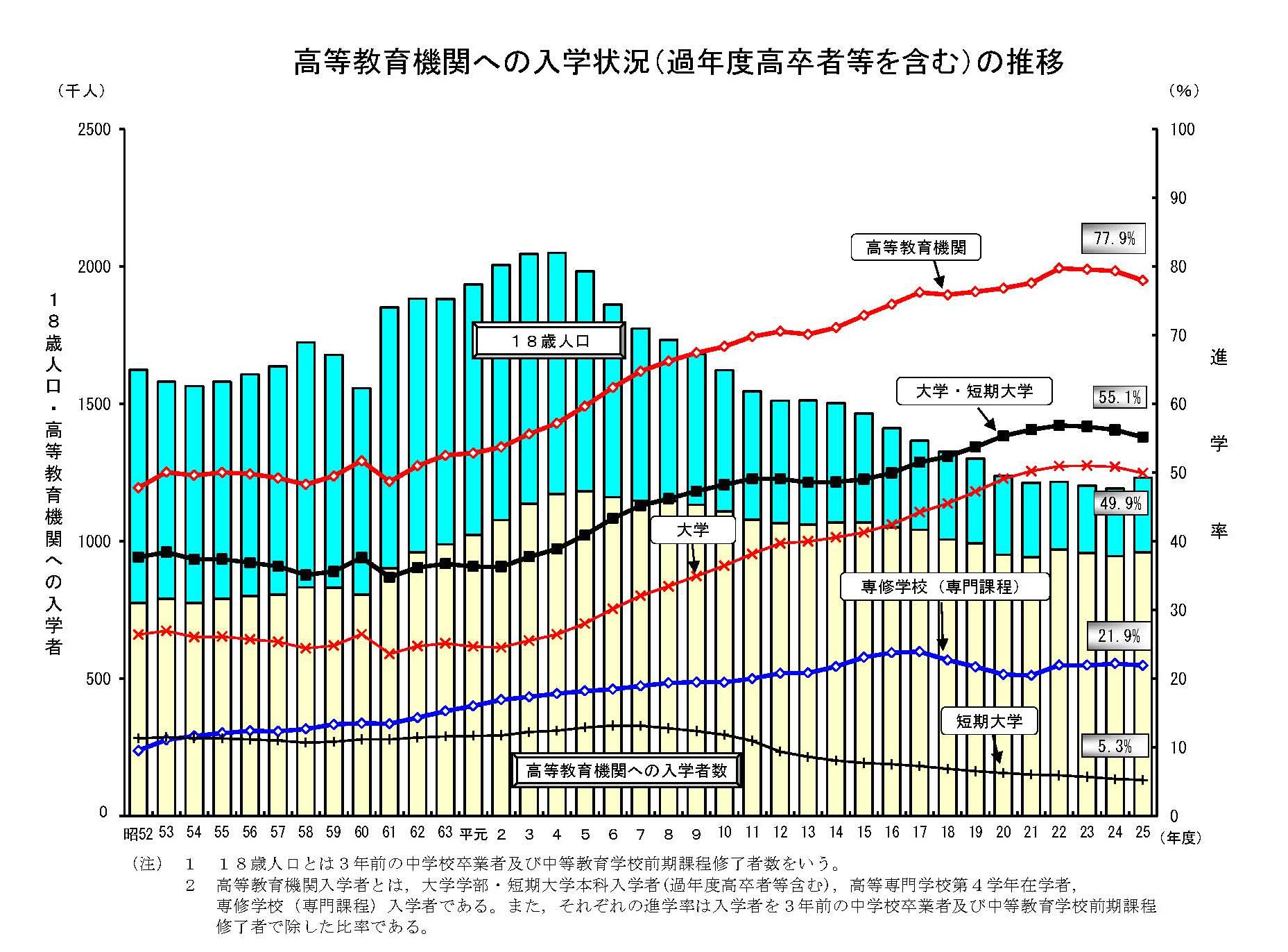 takao_essay_graph.jpg