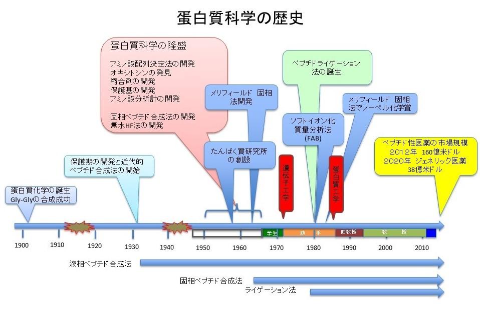 相本氏講演資料1
