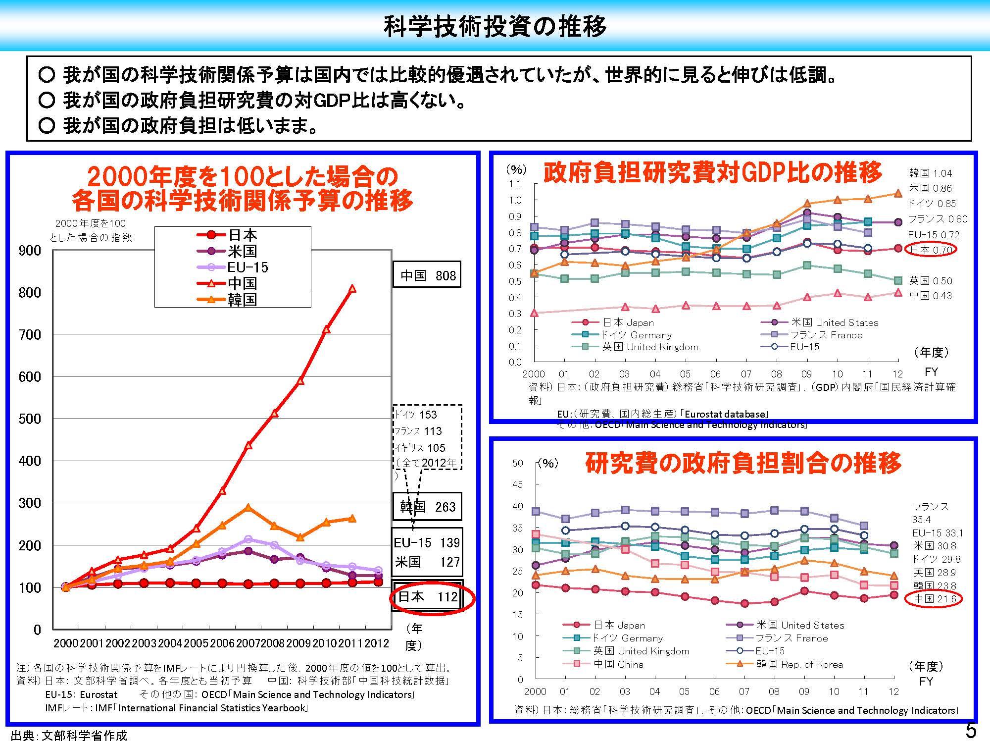 藤吉氏講演資料2