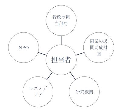 本多氏講演資料4