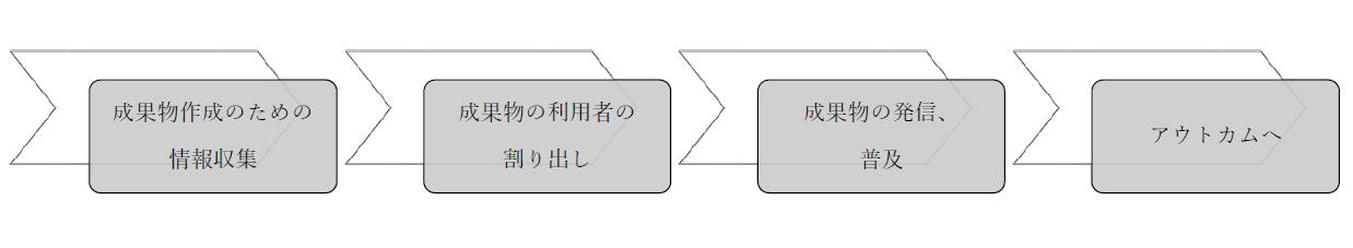 本多氏講演資料6