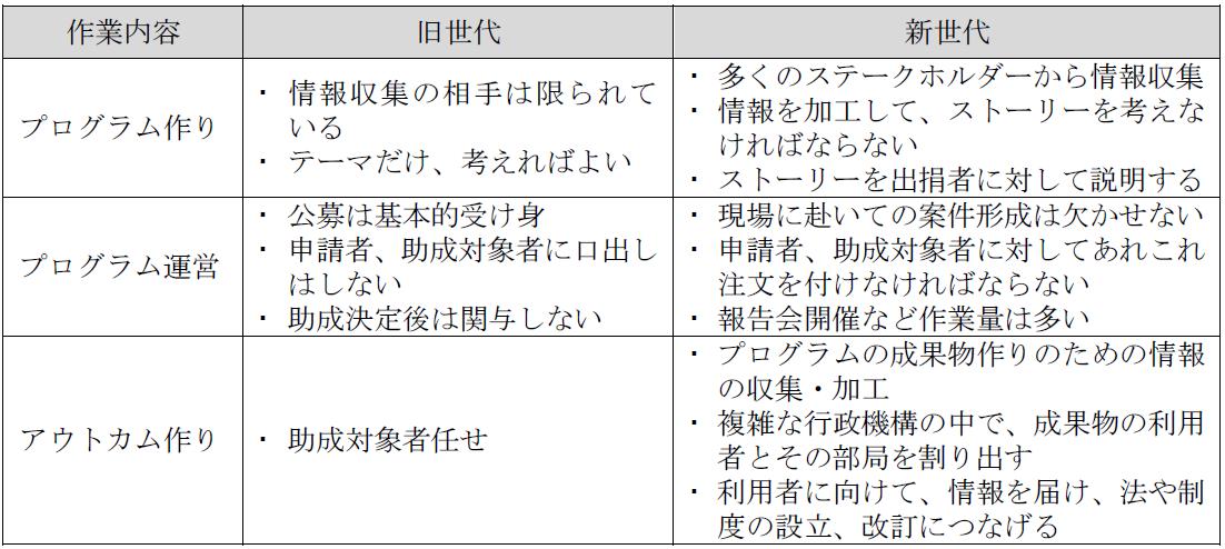 本多氏講演資料7