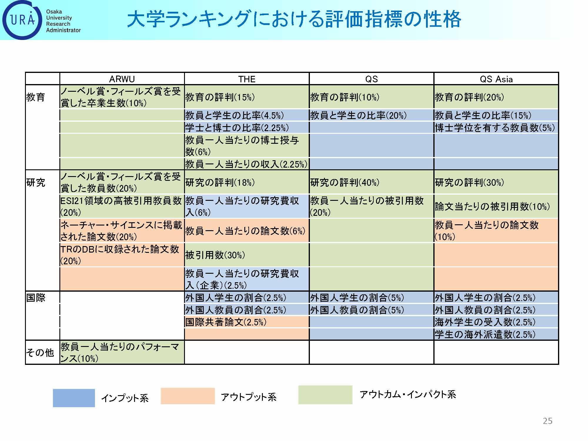 菊田氏講演資料1