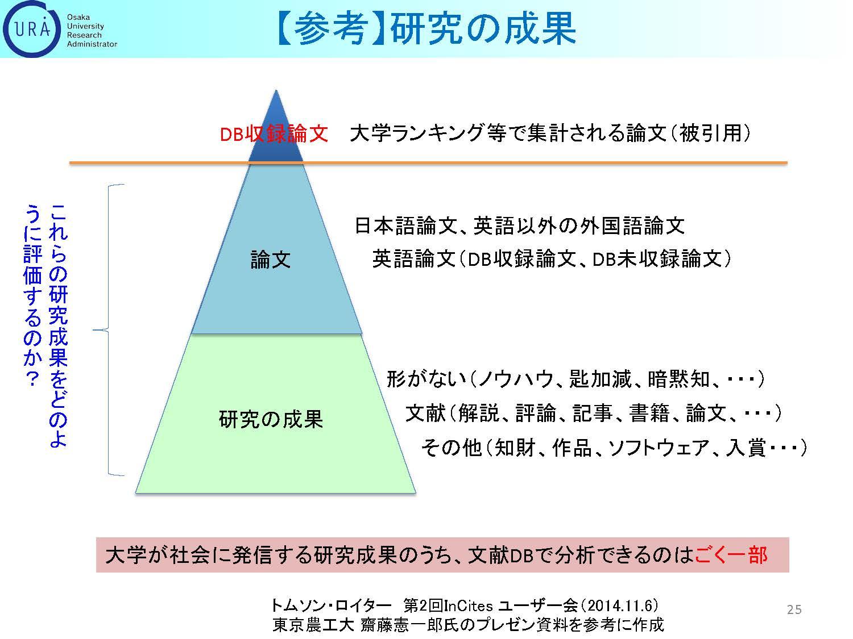 菊田氏講演資料4
