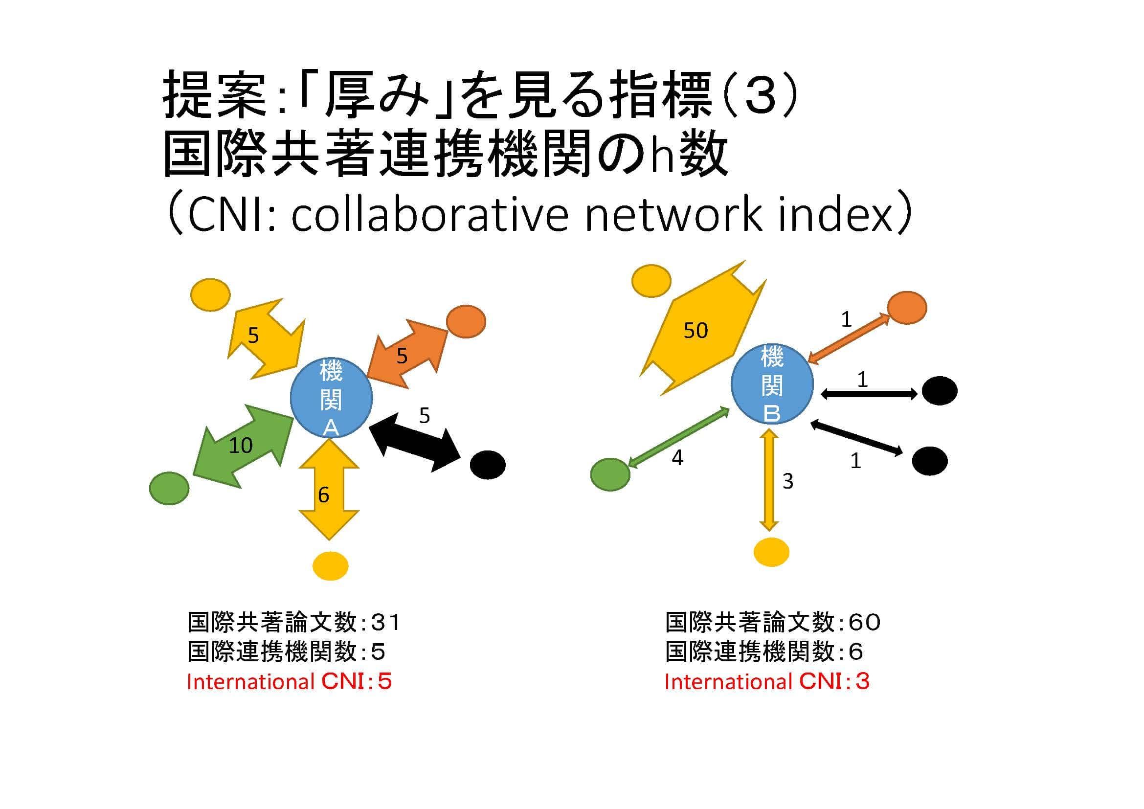 小泉氏講演資料10