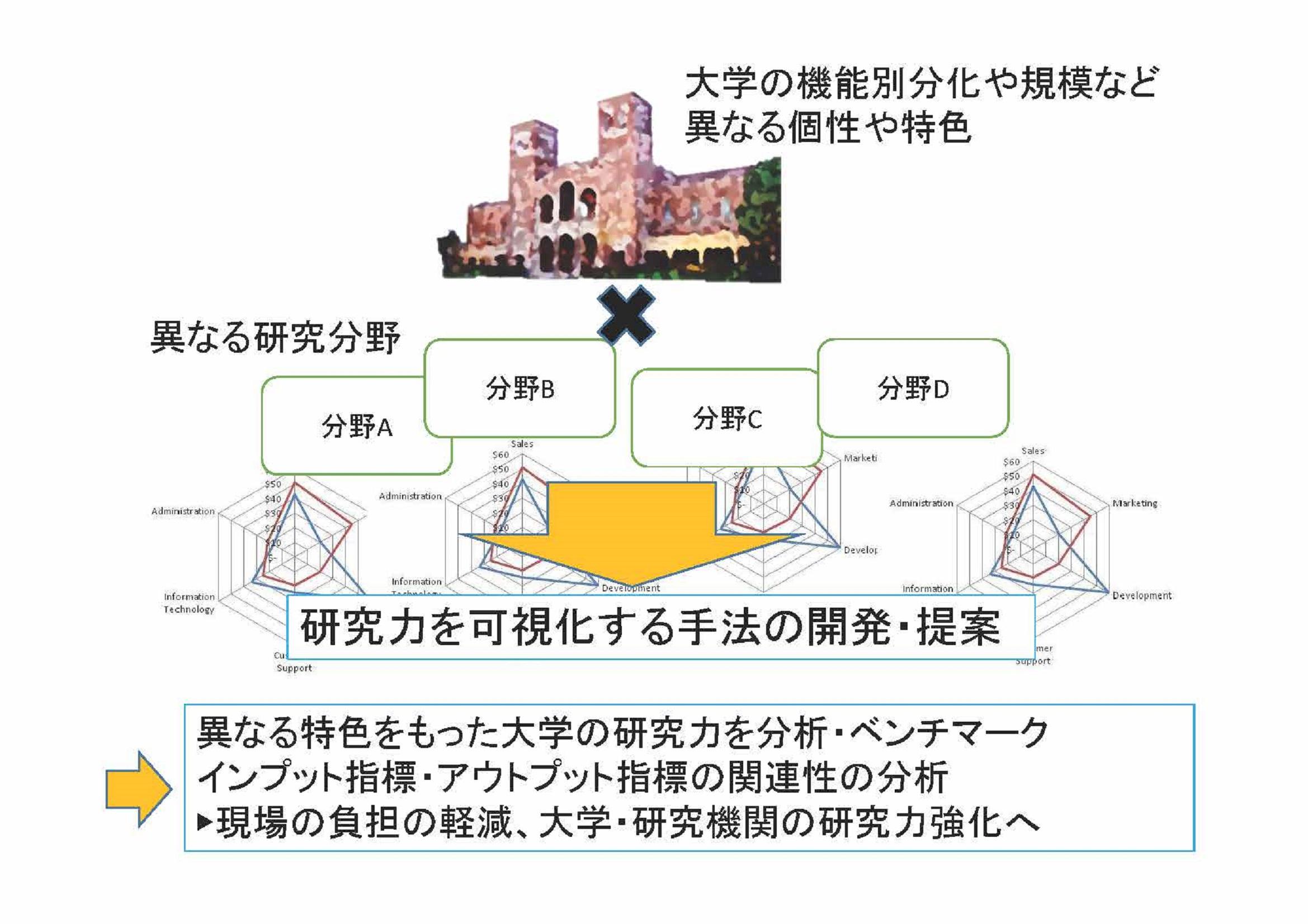 小泉氏講演資料4