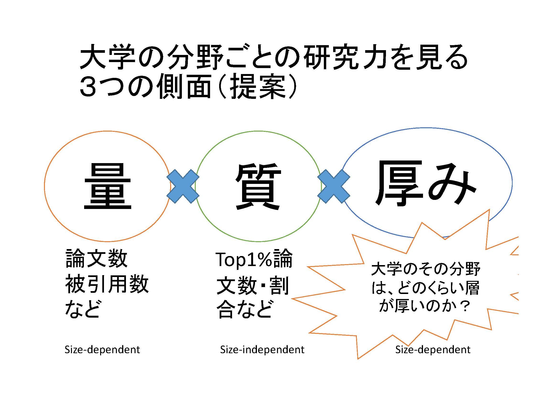 小泉氏講演資料7