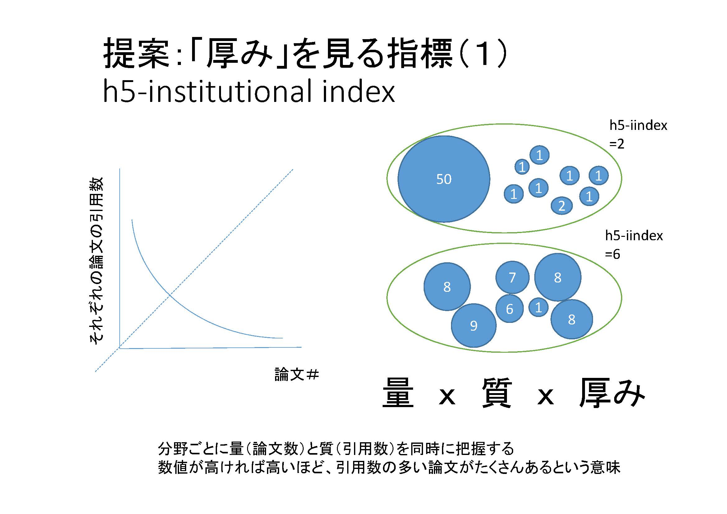 小泉氏講演資料8