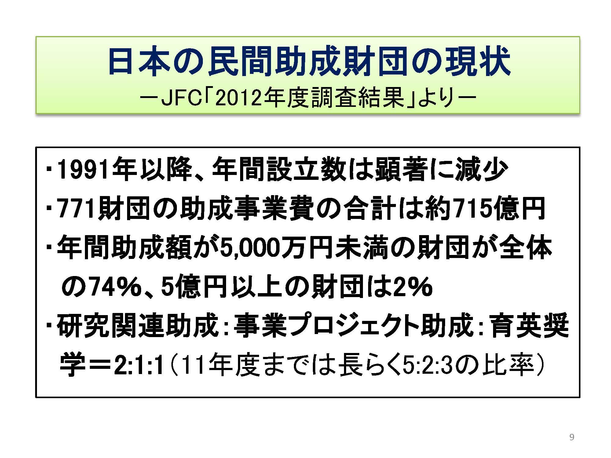 日本の民間助成財団の現状