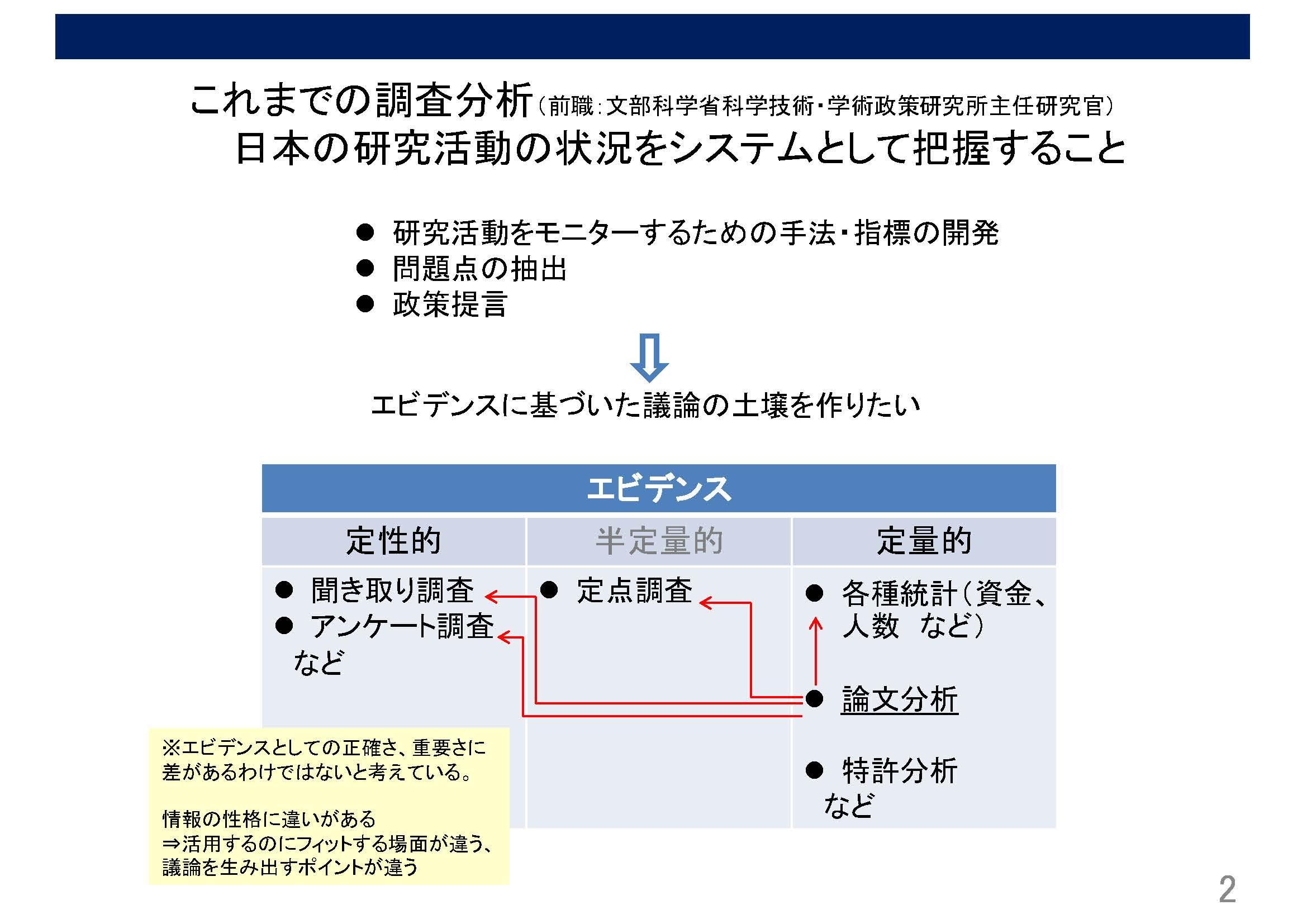 阪氏講演資料1