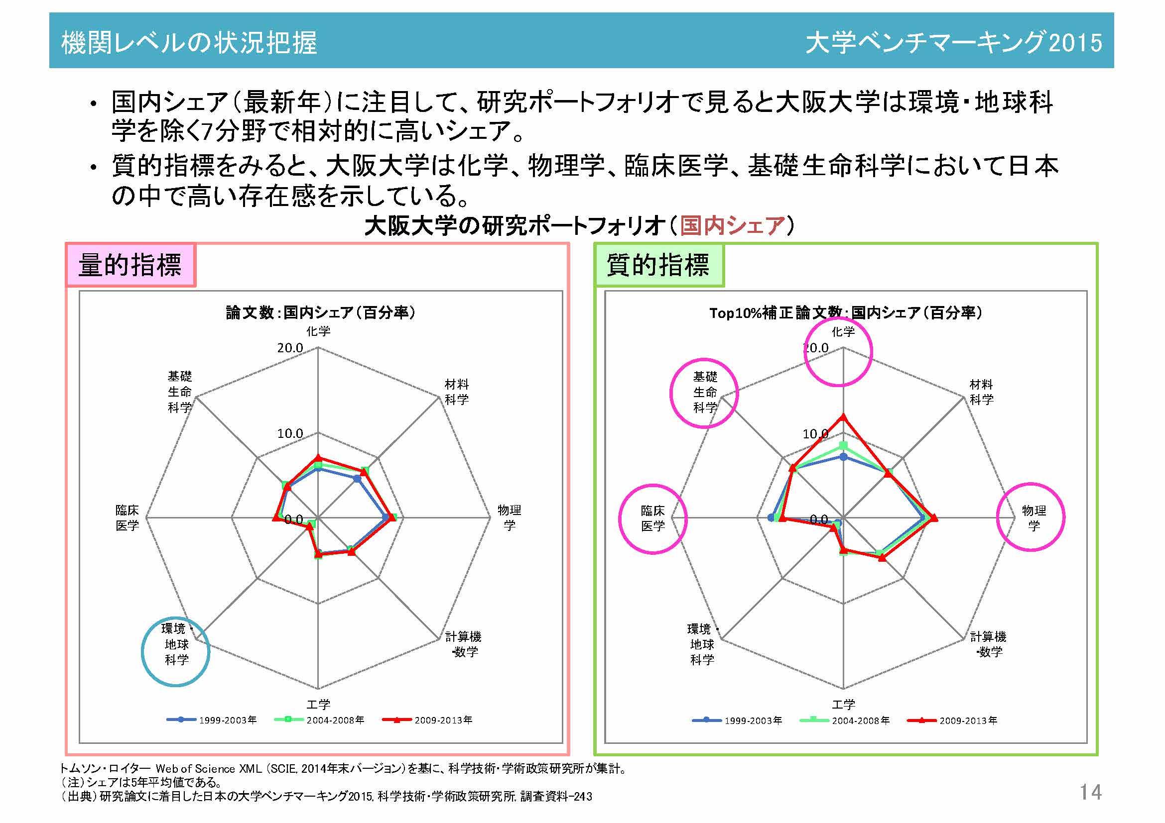 阪氏講演資料11