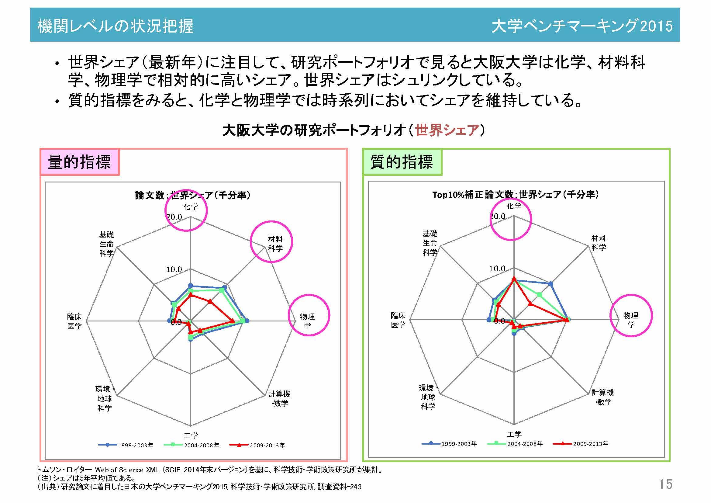 阪氏講演資料12