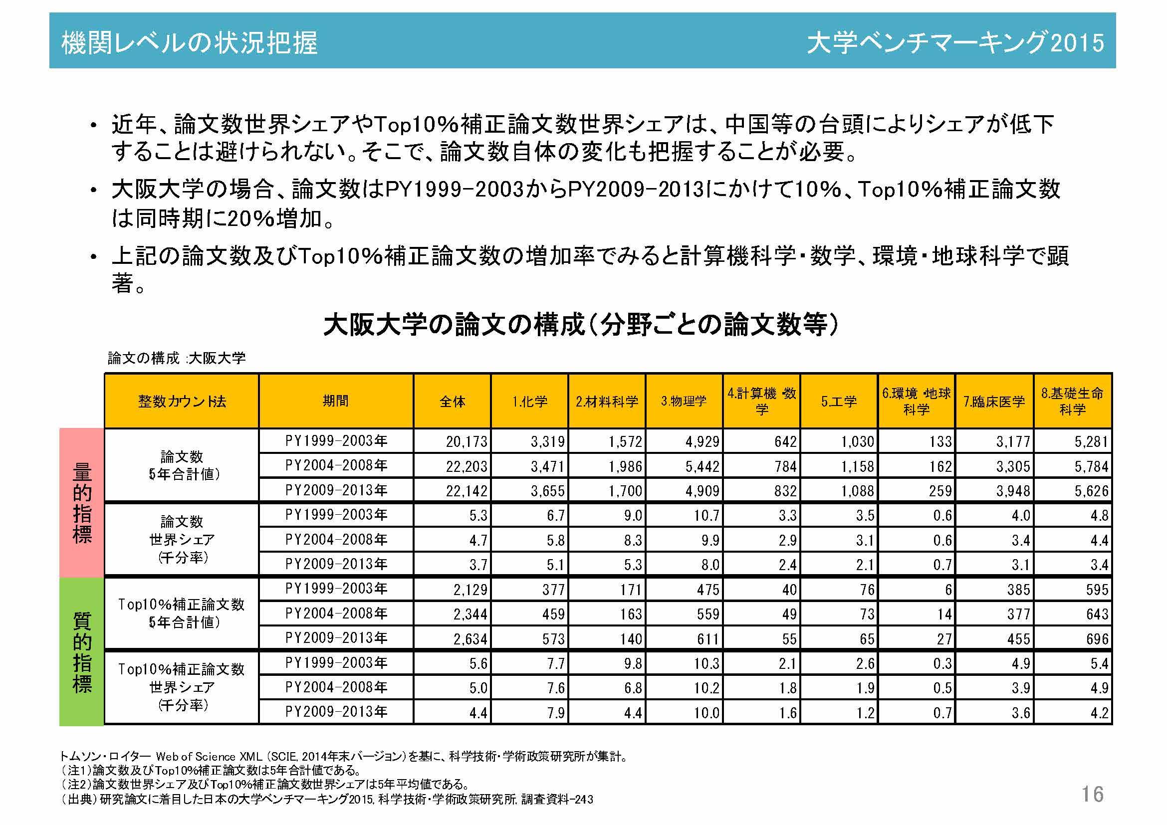 阪氏講演資料13