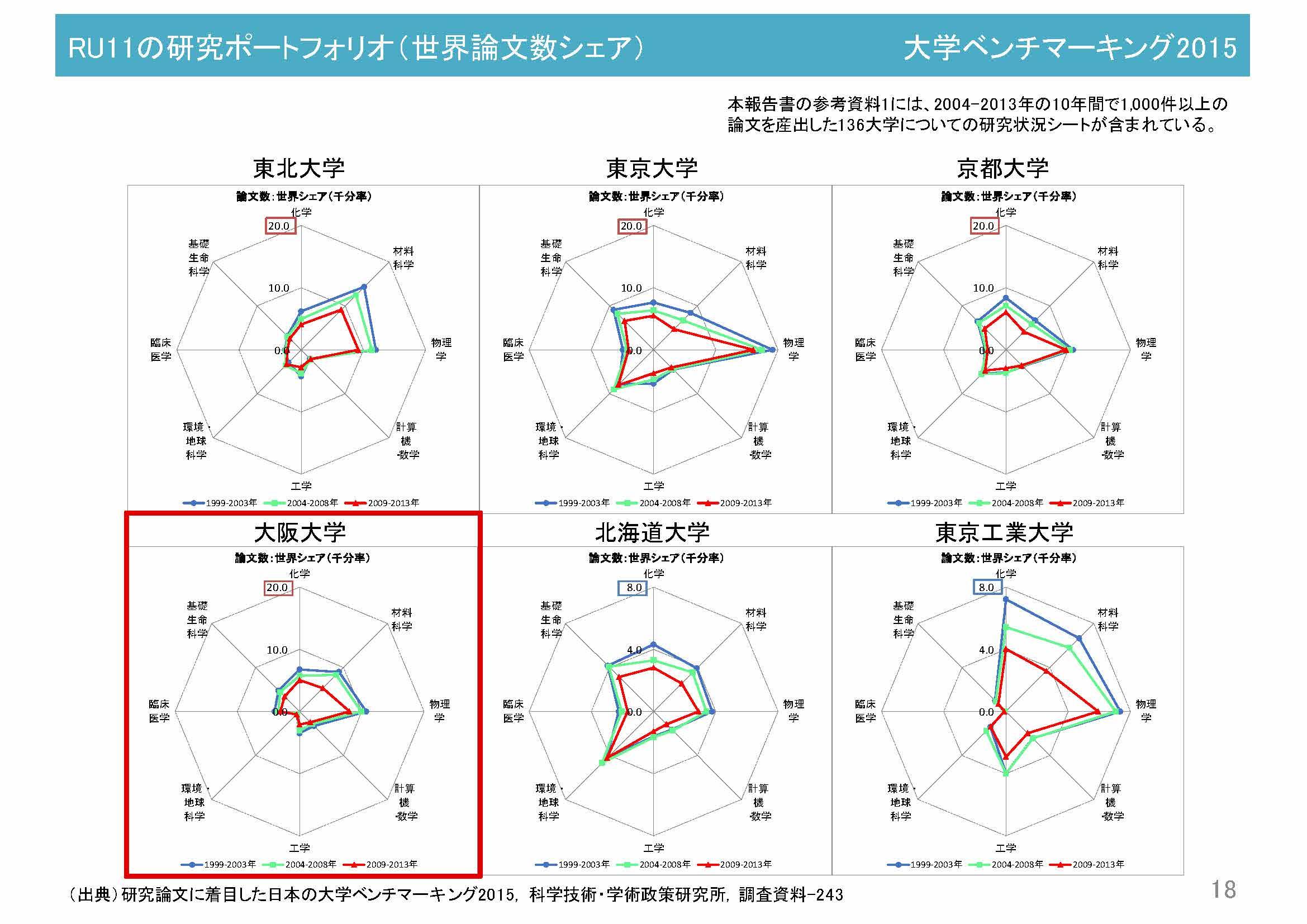 阪氏講演資料15