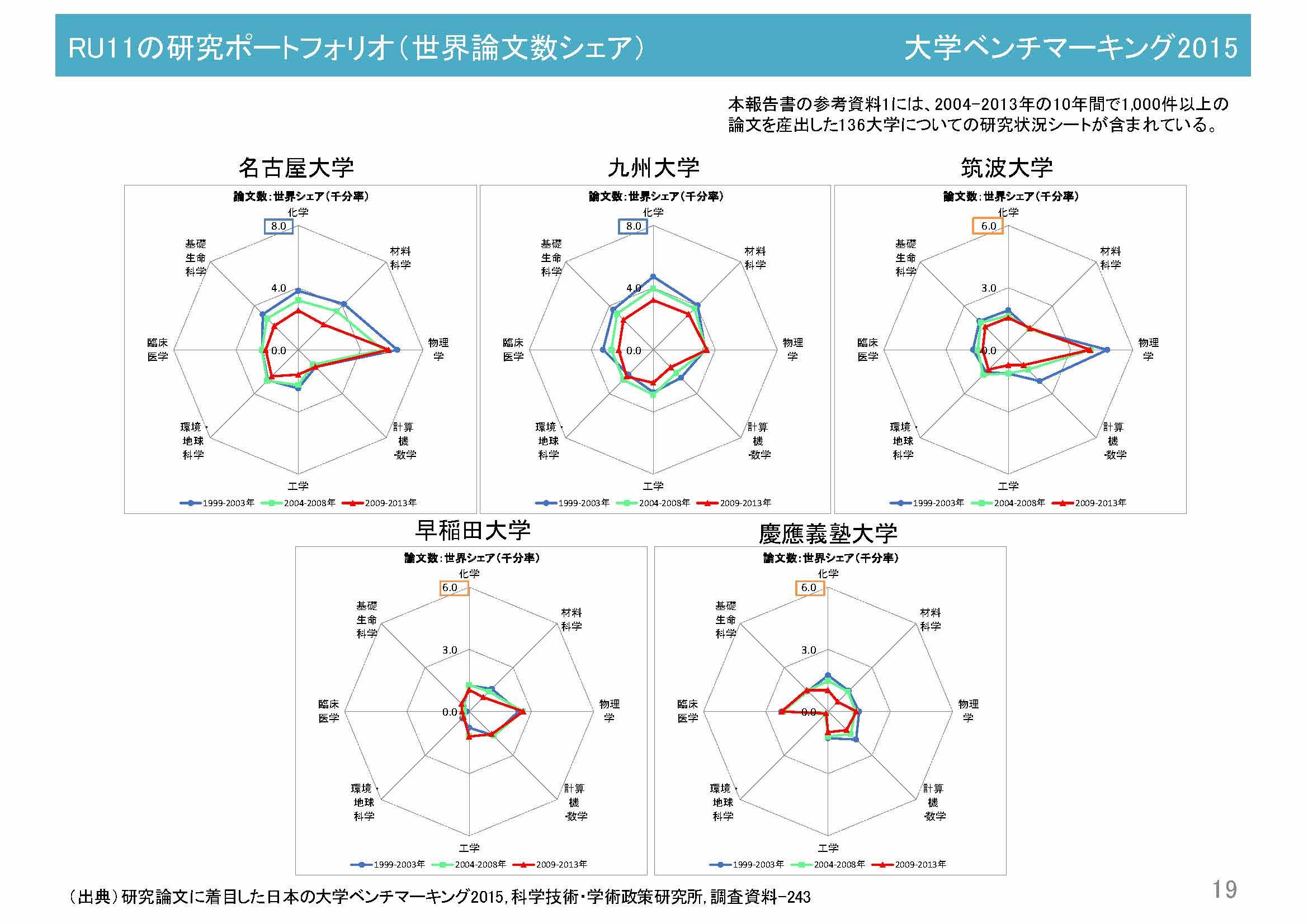 阪氏講演資料16