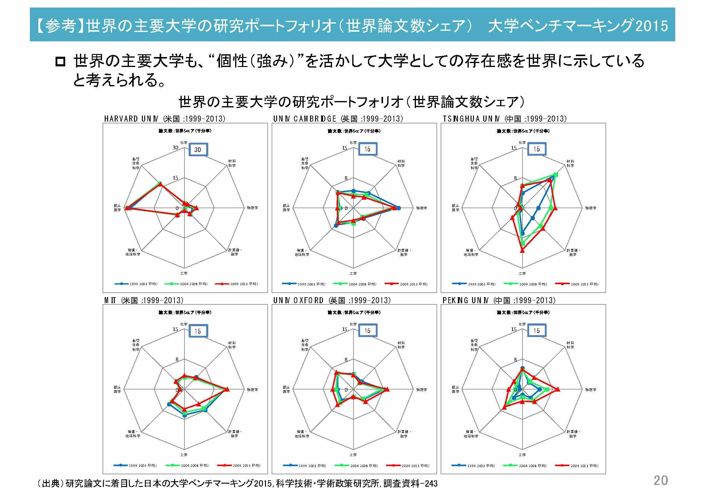 阪氏講演資料17