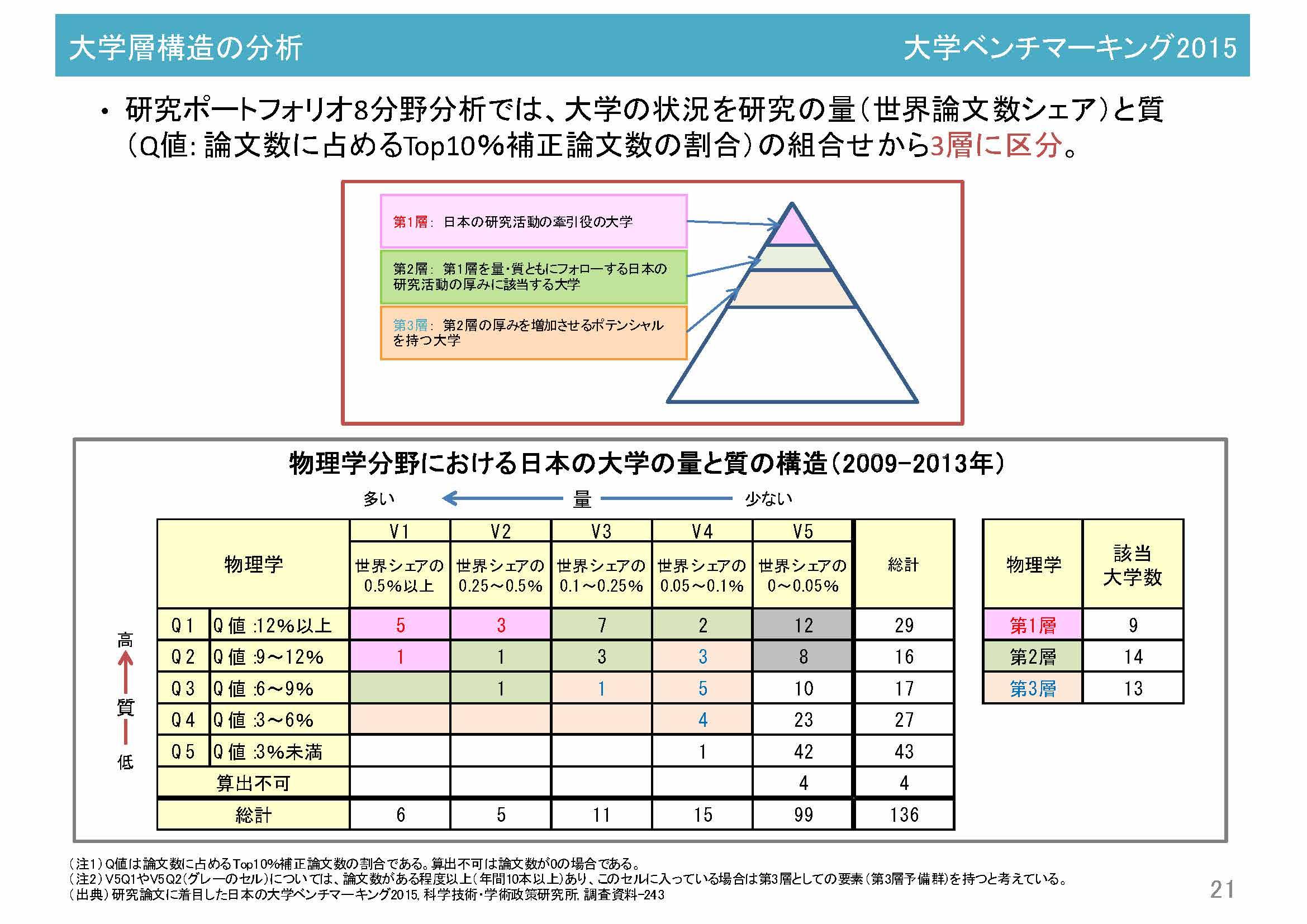 阪氏講演資料18
