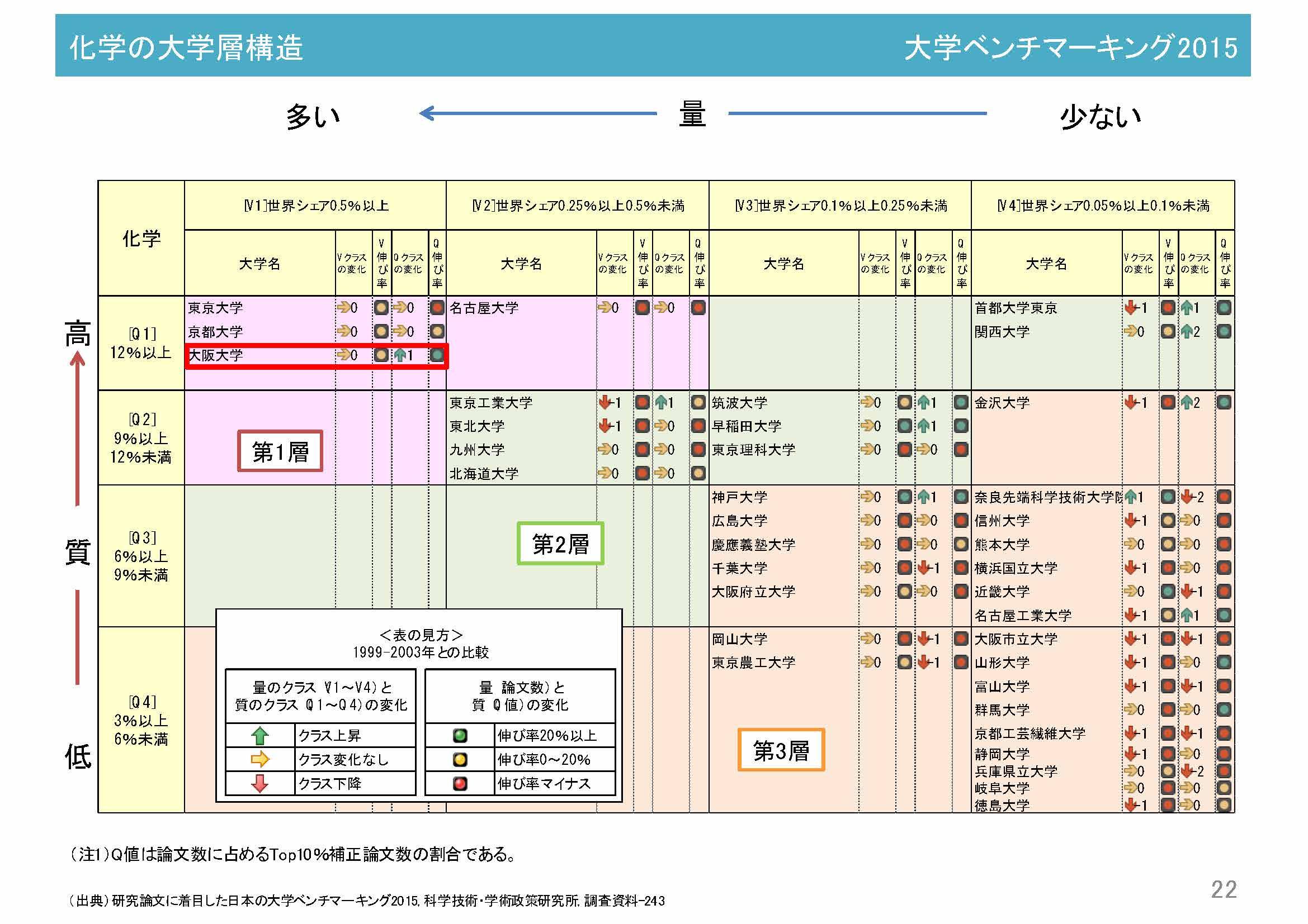 阪氏講演資料19