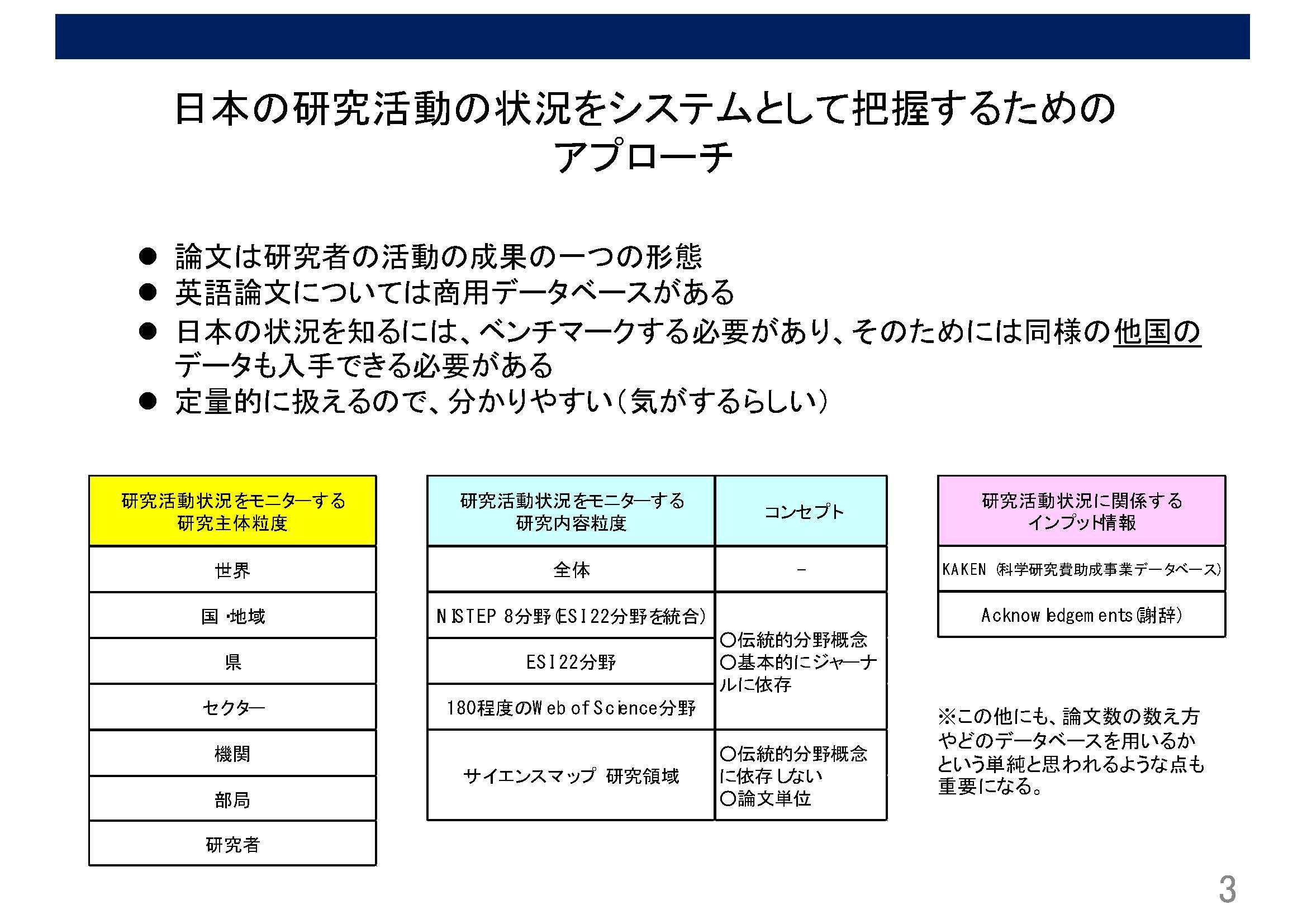 阪氏講演資料2