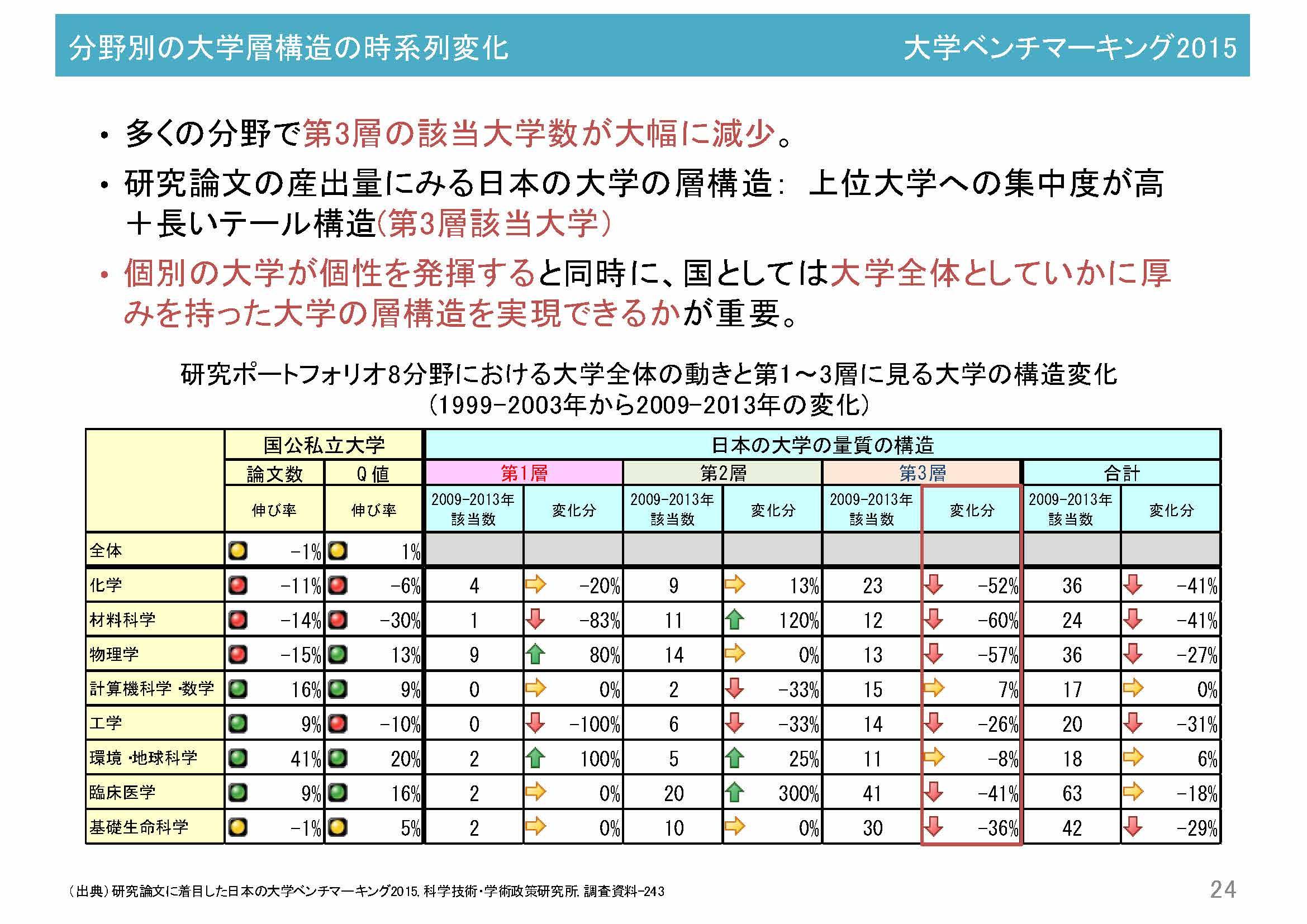 阪氏講演資料21