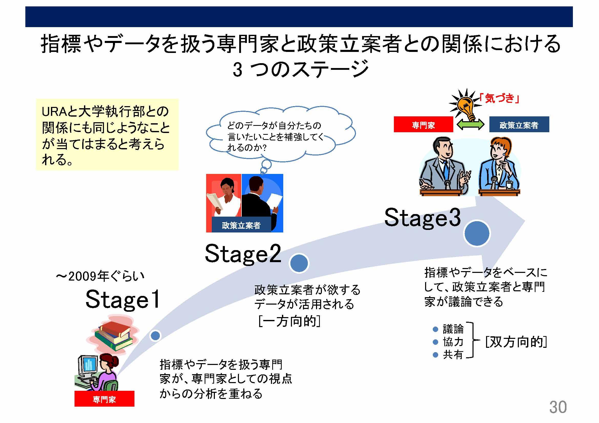 阪氏講演資料24