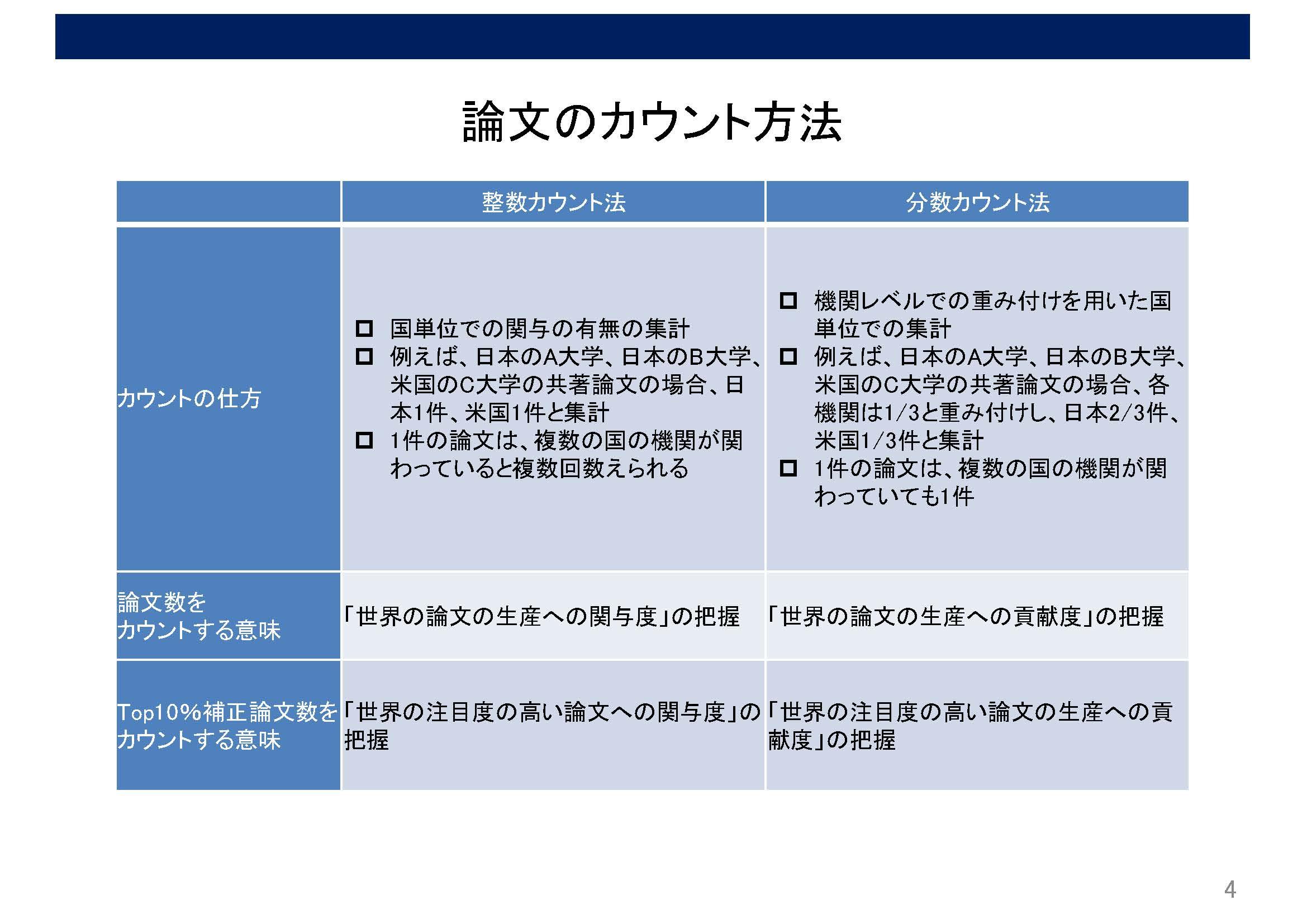 阪氏講演資料3