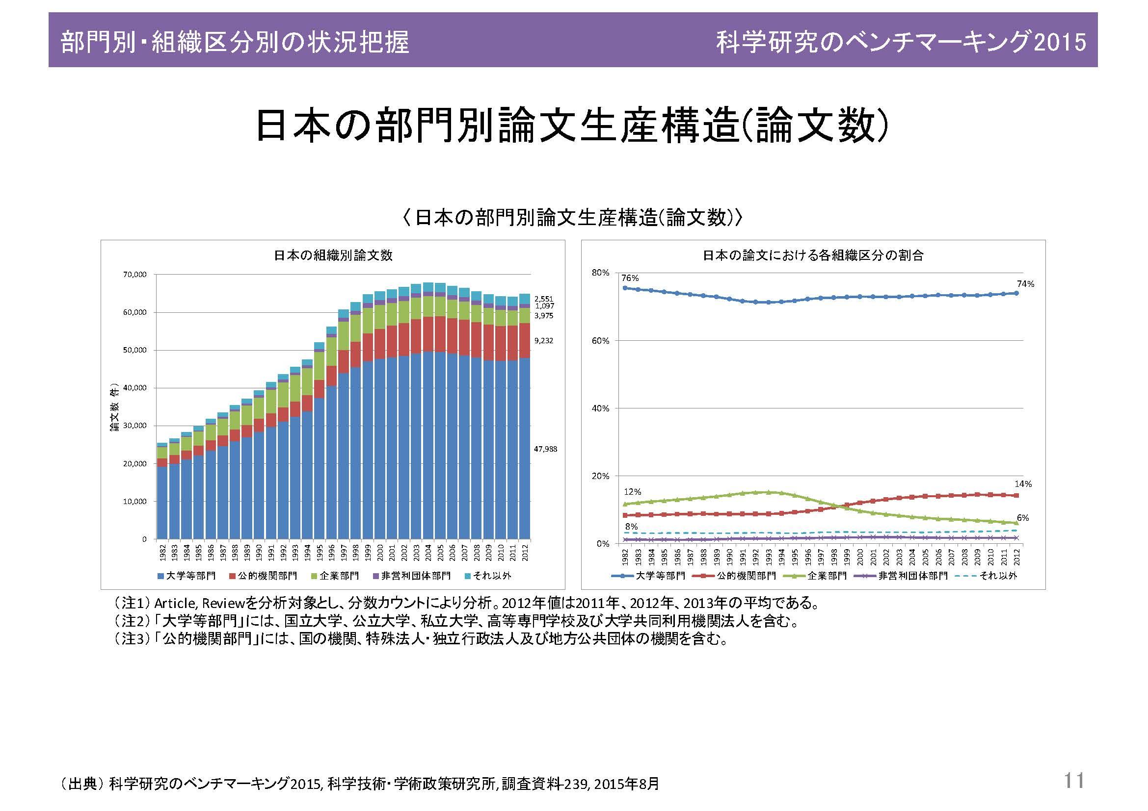 阪氏講演資料9