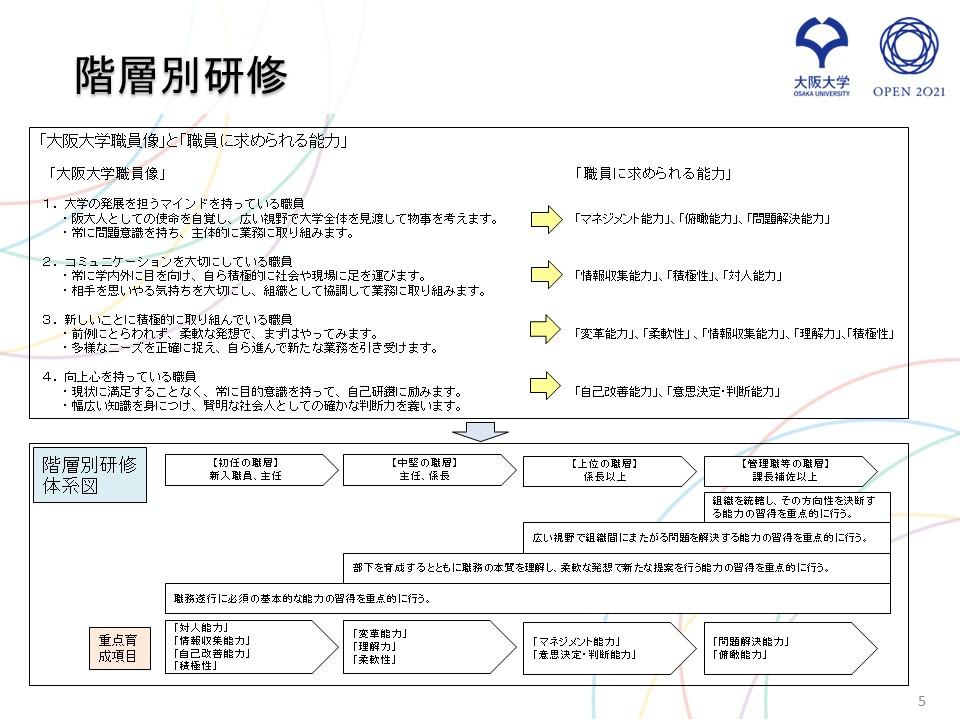 山本氏講演資料1
