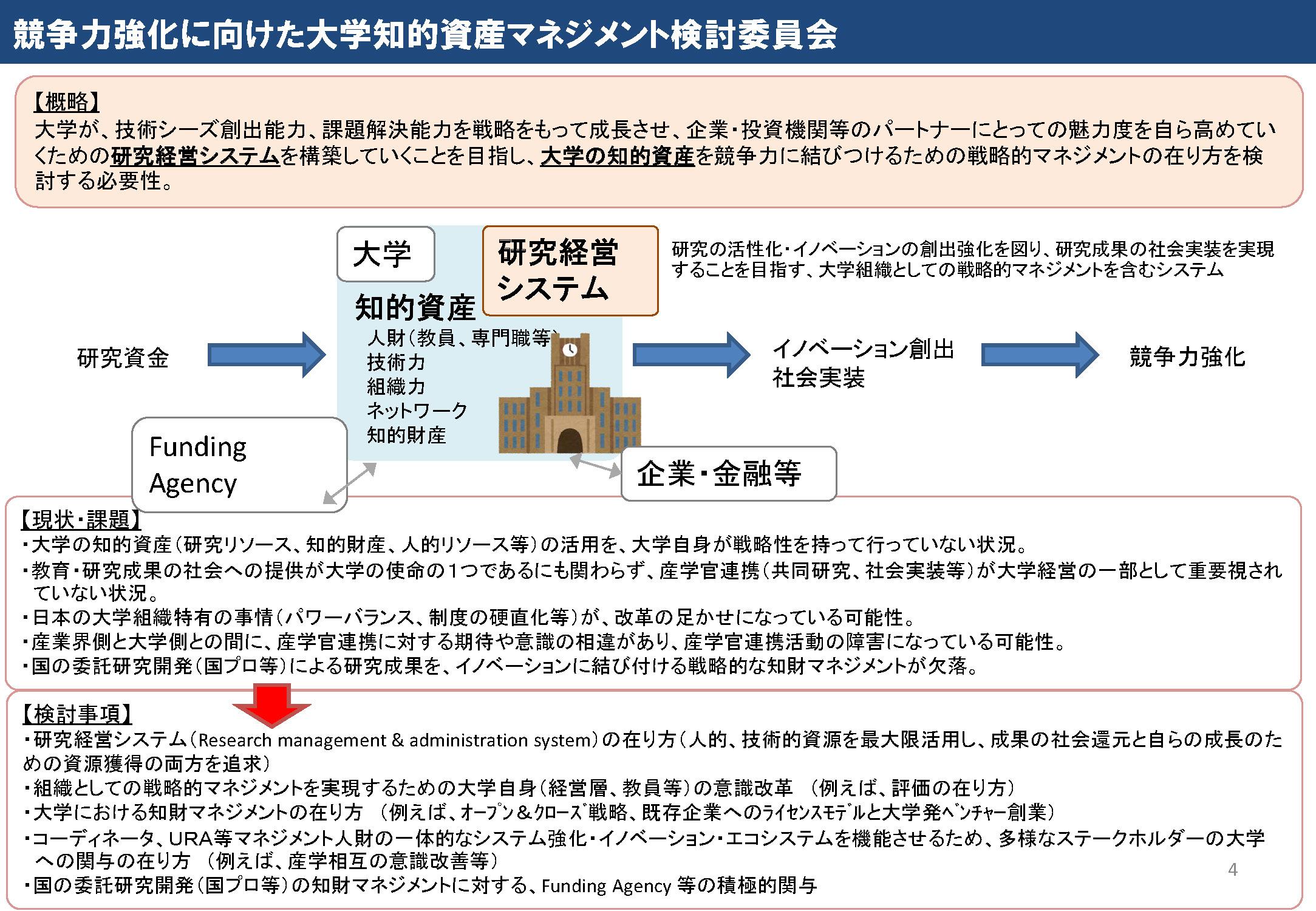 山下氏講演資料1