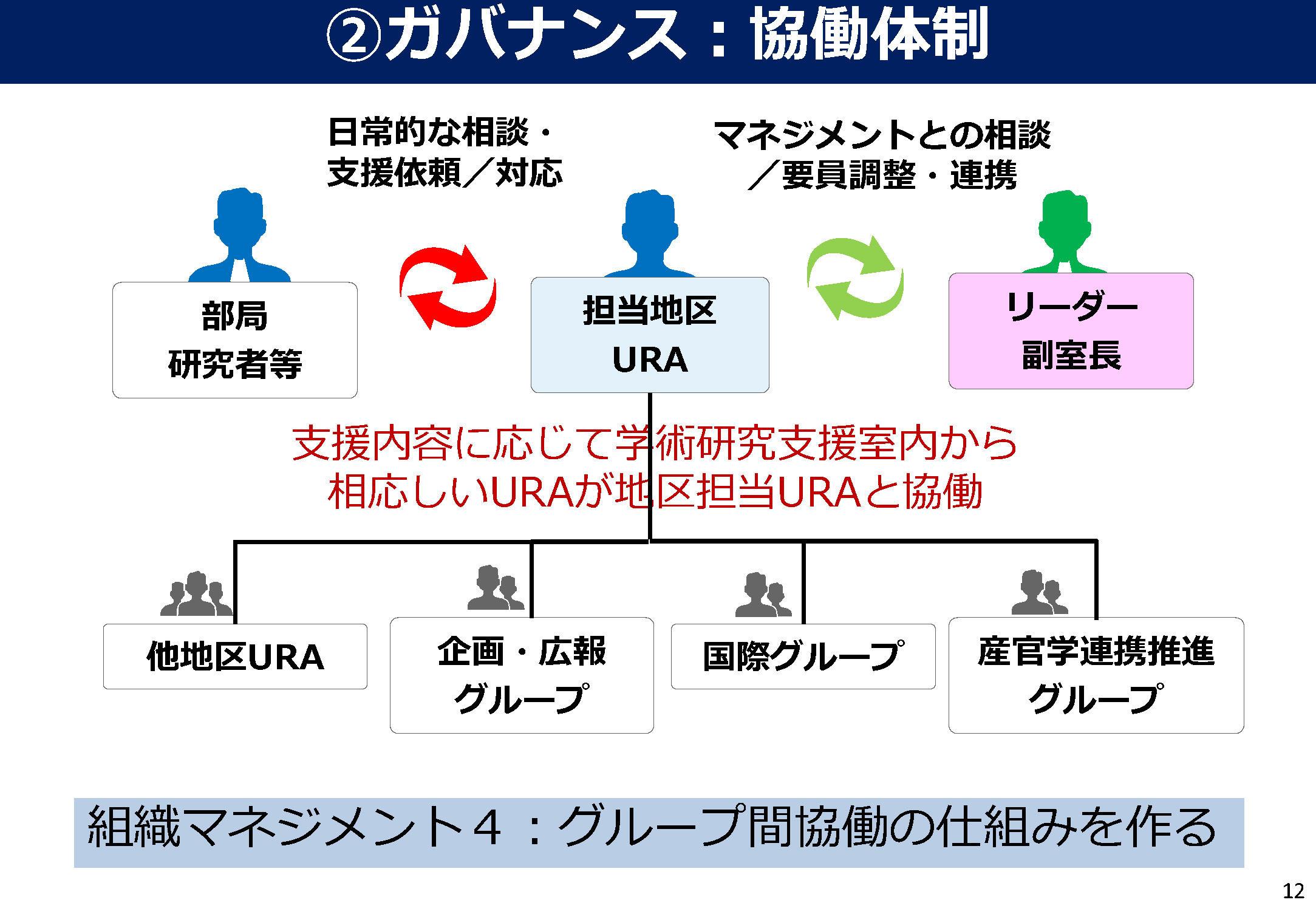 関氏講演資料2