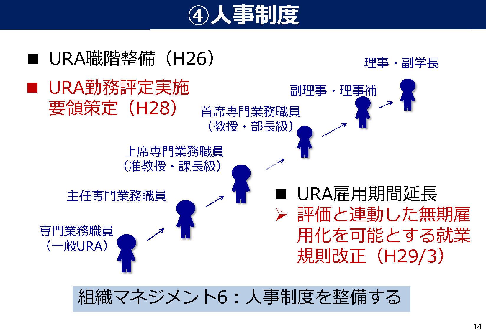 関氏講演資料3