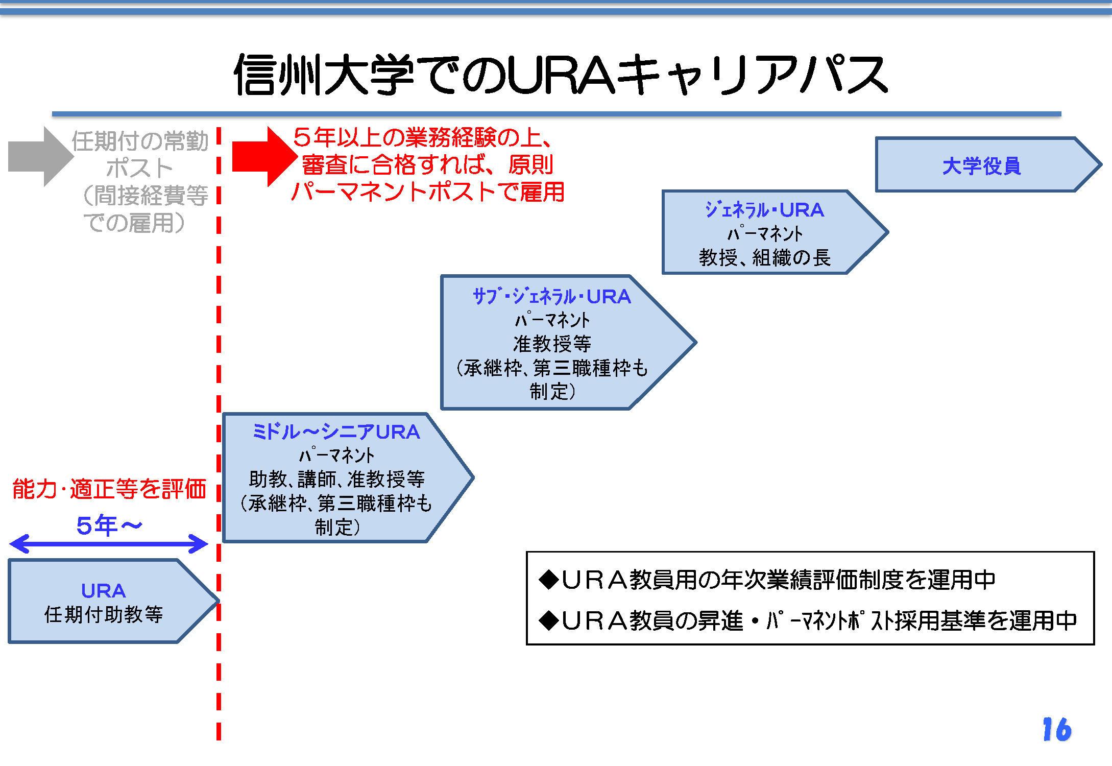 杉原氏講演資料4
