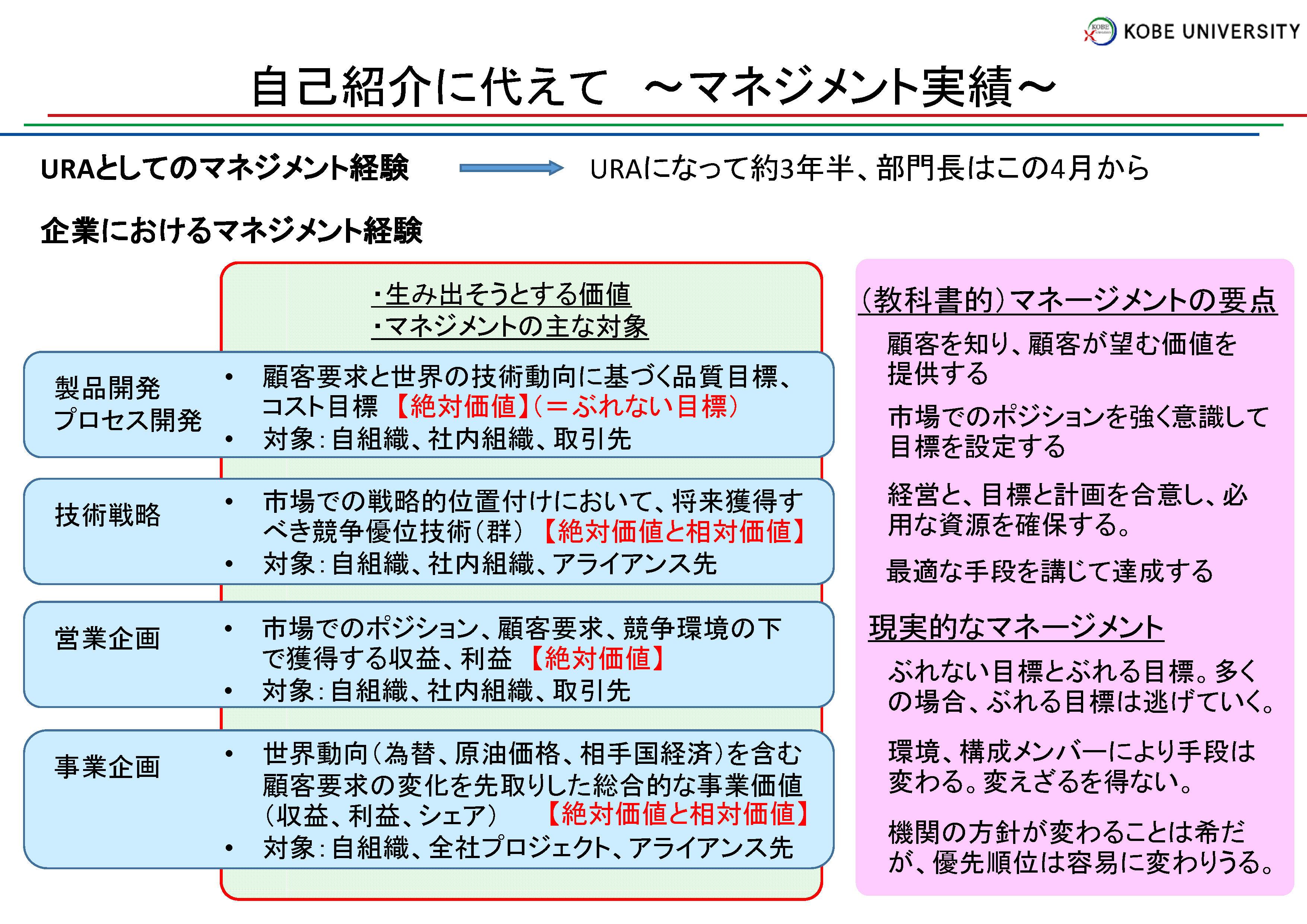 吉田氏講演資料2