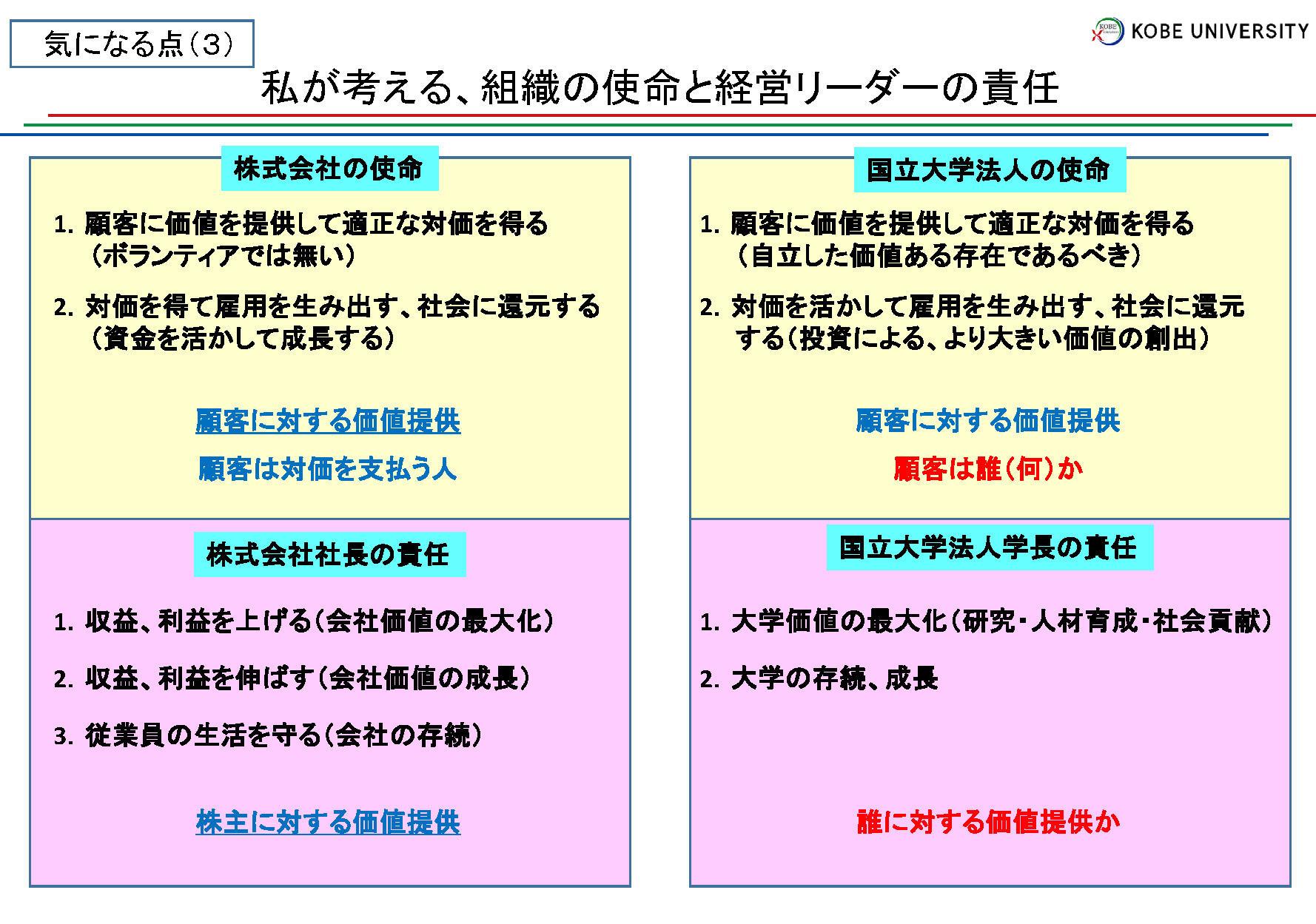吉田氏講演資料3