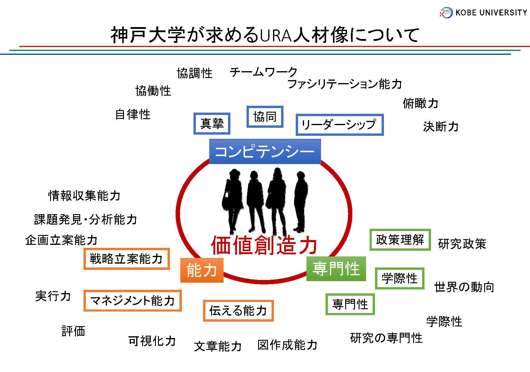 吉田氏講演資料4