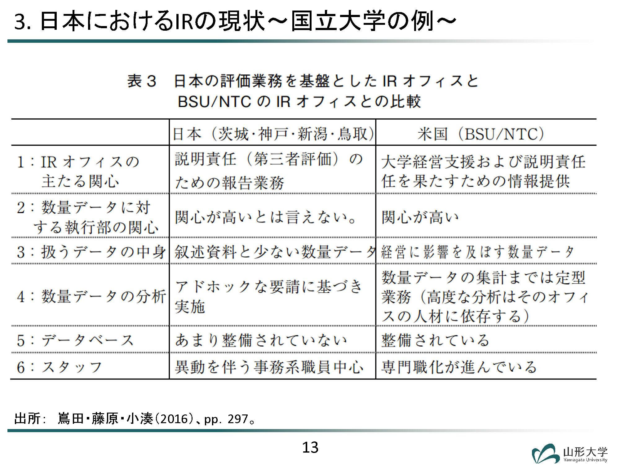 浅野氏講演資料7