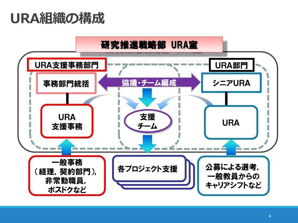 fujimura_2