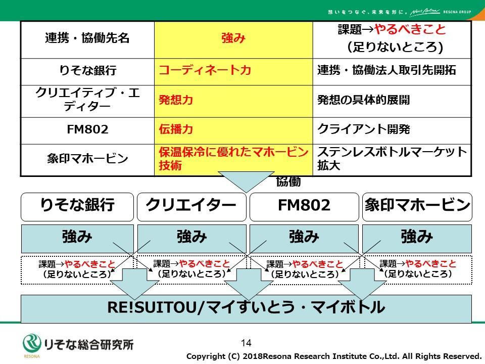 fujiwara_3
