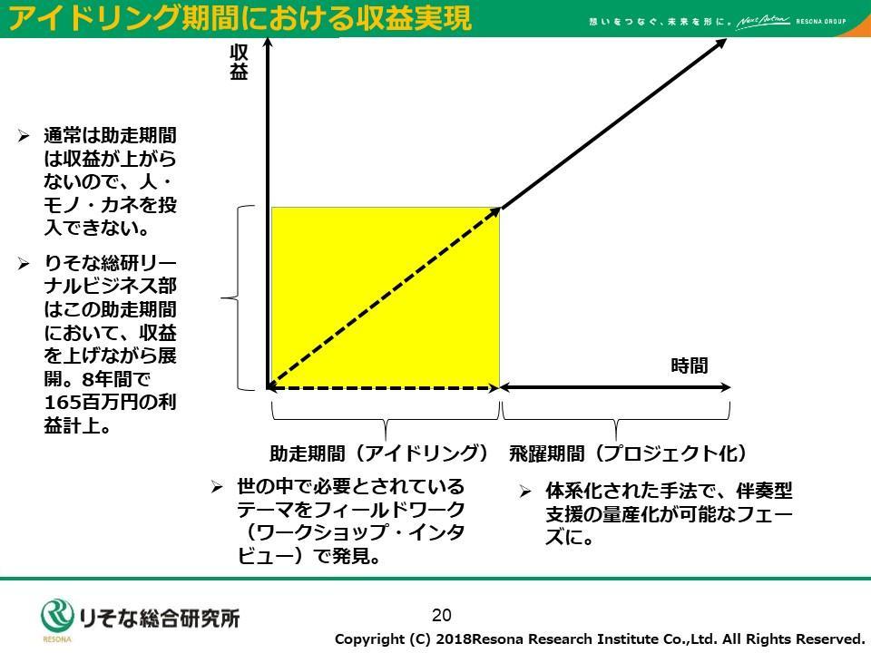 fujiwara_6