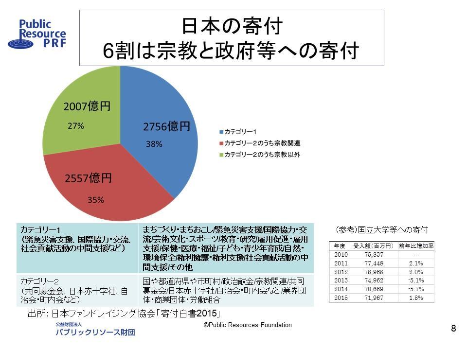 岸本氏講演資料3