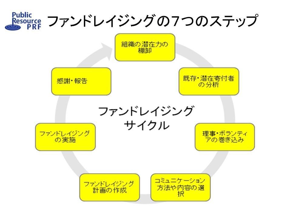 岸本氏講演資料10