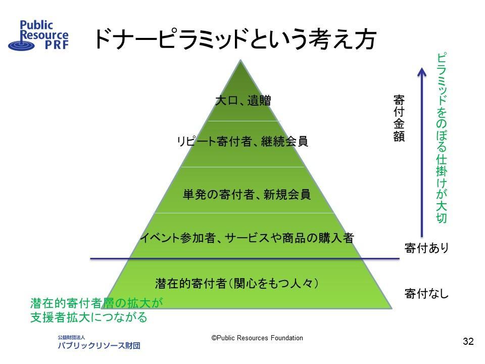 岸本氏講演資料11