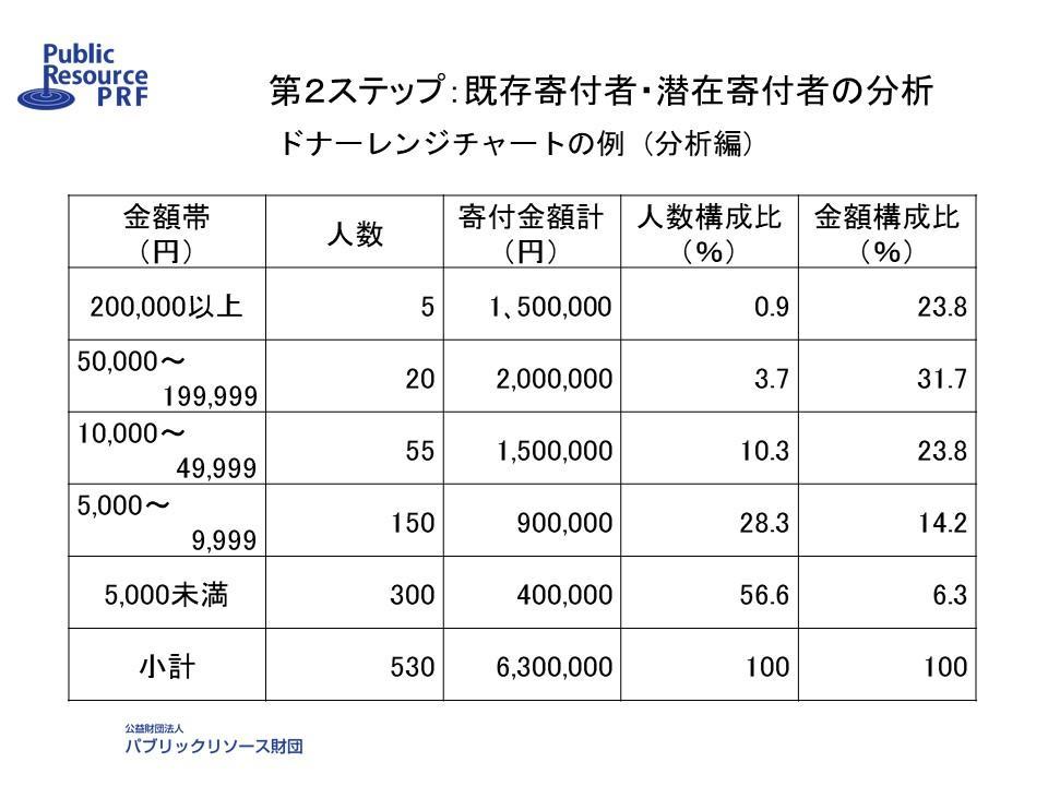 岸本氏講演資料12
