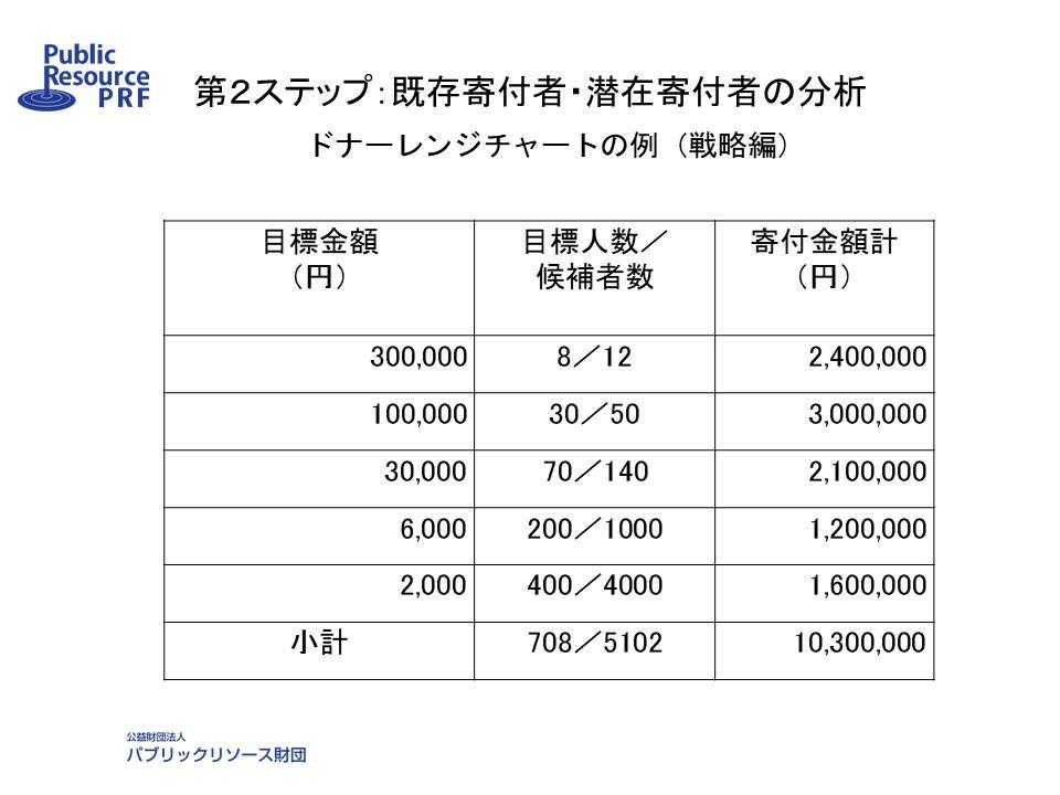 岸本氏講演資料13
