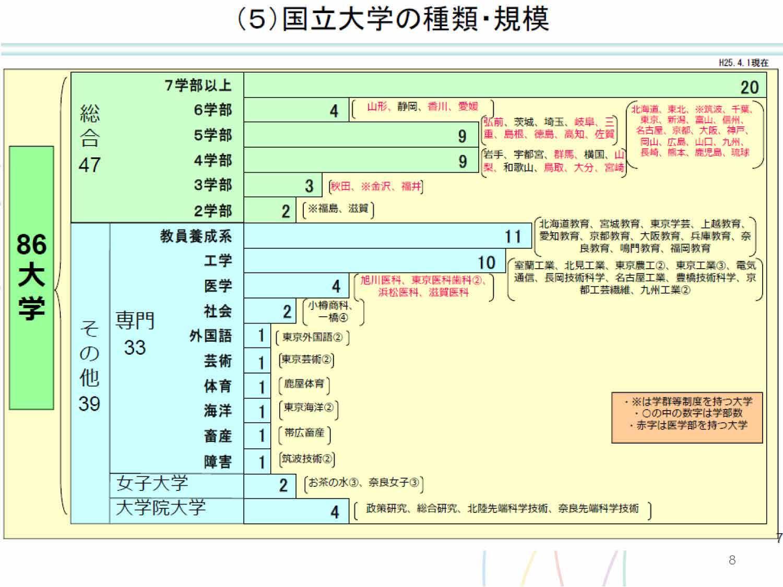 小林氏講演資料5