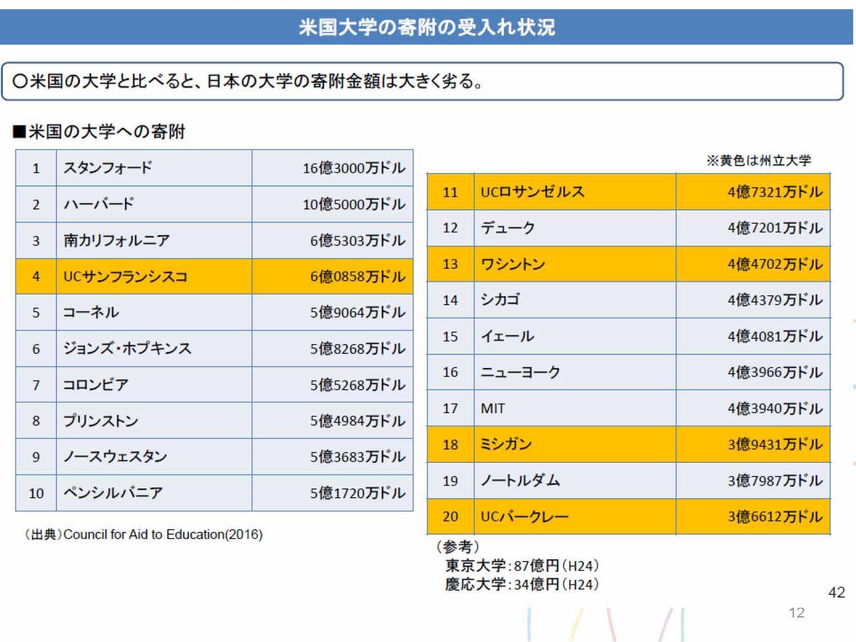 小林氏講演資料8