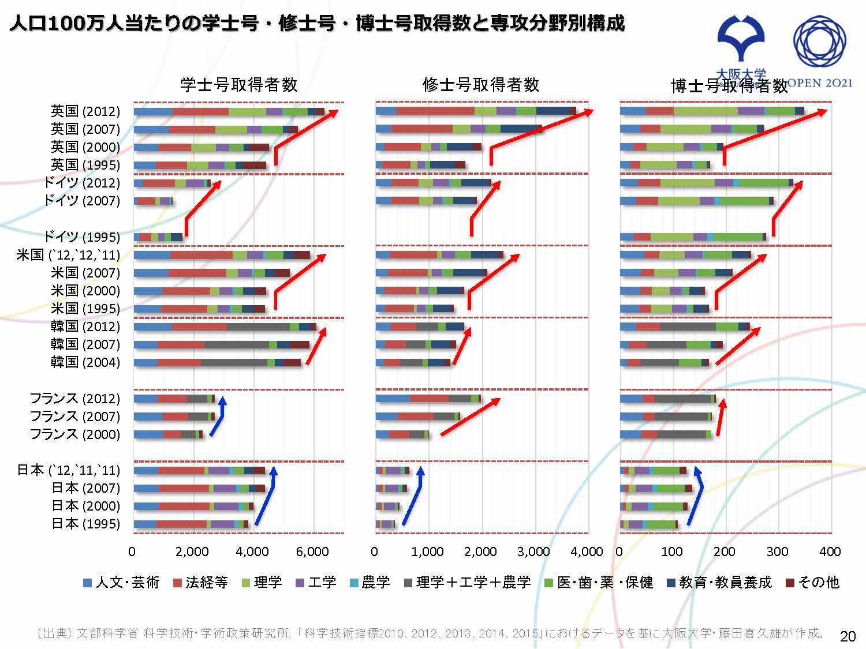 小林氏講演資料11