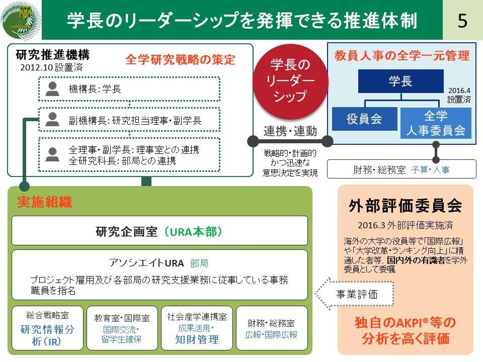 kosako_2019ra_5.JPG