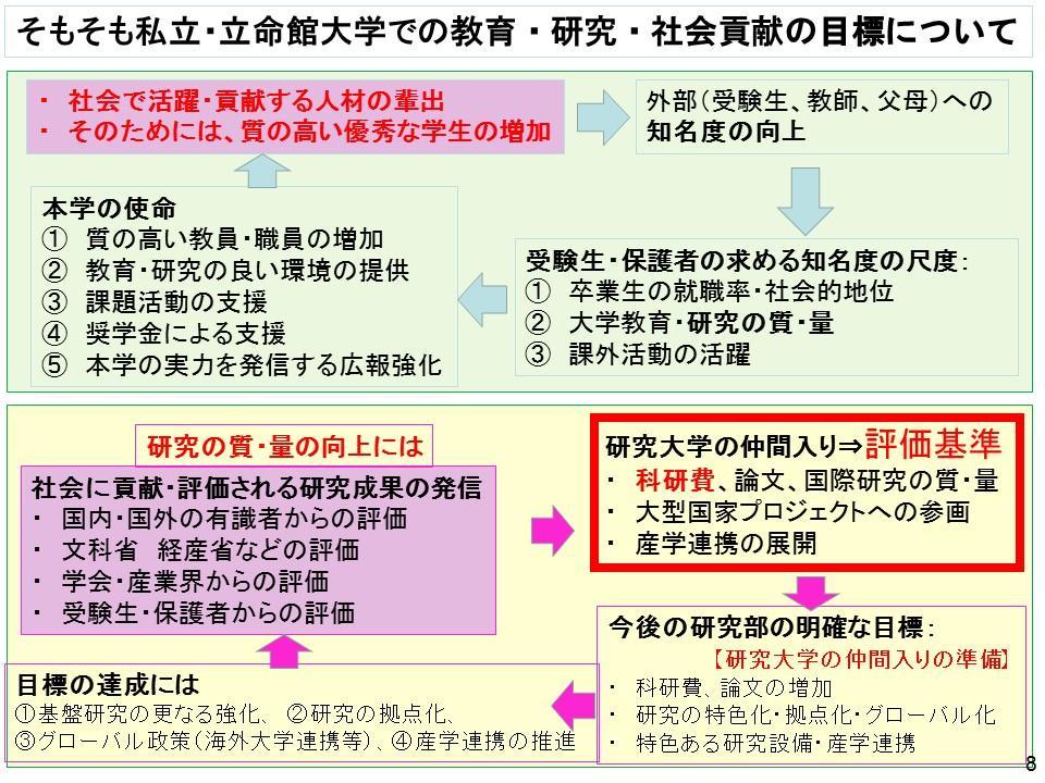 野口氏講演資料2