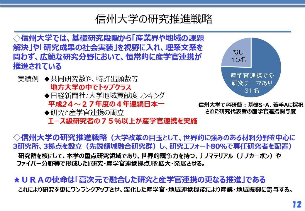 sugihara_2019ra_12.JPG